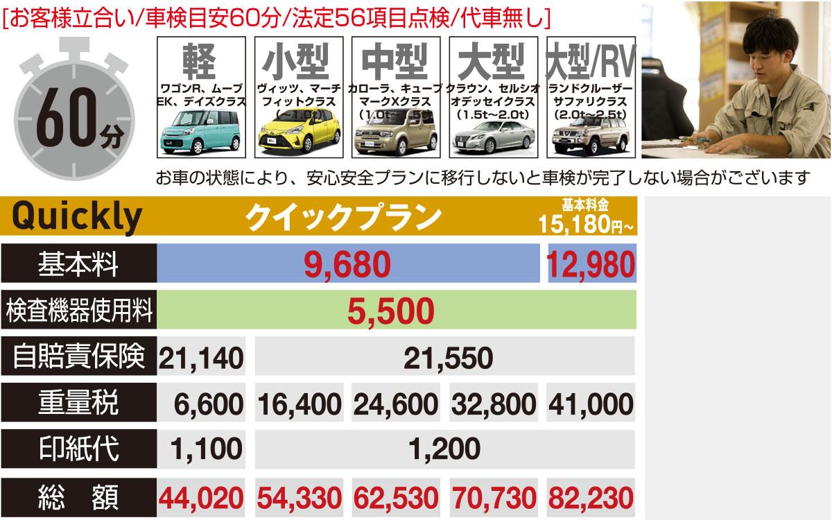 クイックプラン価格表